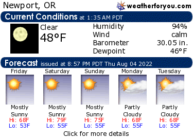 Latest Newport, Oregon, weather conditions and forecast