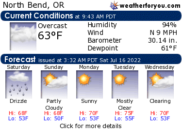 Latest North Bend, Oregon, weather conditions and forecast