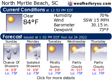 Latest North Myrtle Beach, South Carolina, weather conditions and forecast