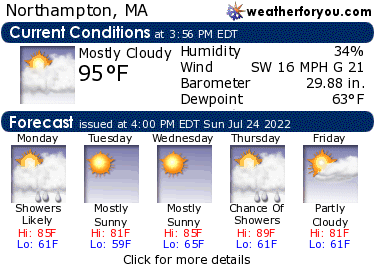 Latest Northampton, Massachusetts, weather conditions and forecast