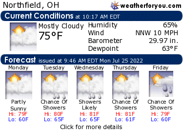Latest Northfield, Ohio, weather conditions and forecast
