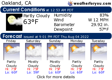 Latest Oakland, California, weather conditions   and forecast