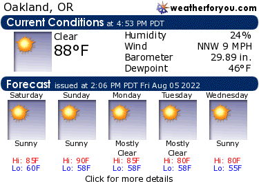 Latest Oakland, Oregon, weather conditions and forecast