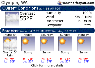 Latest Olympia, Washington, weather conditions and forecast