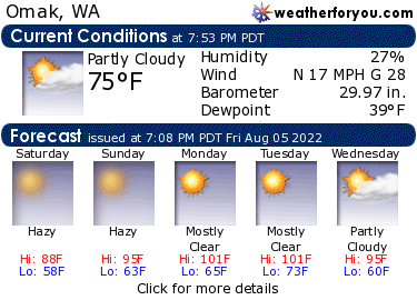 Latest Omak, Washington, weather conditions and forecast