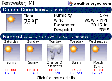 Latest Pentwater, Michigan, weather conditions and forecast