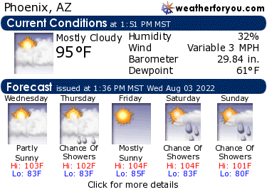 Latest Phoenix, Arizona, weather conditions and forecast