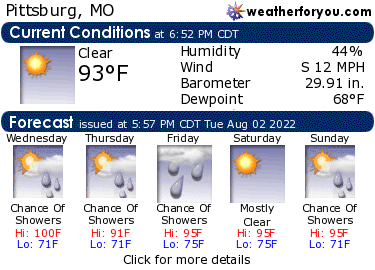 Latest Pittsburg, Missouri, weather conditions and forecast