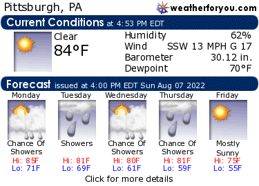 Latest Pittsburgh, Pennsylvania, weather conditions and forecast