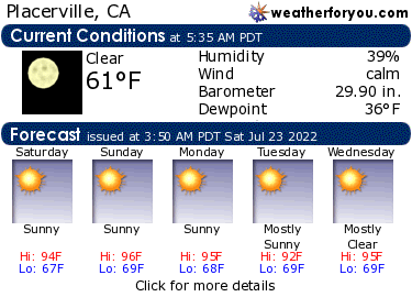 Latest Placerville, California, weather conditions and forecast