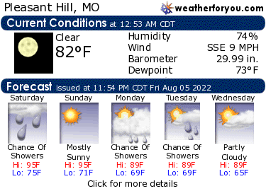 Latest Pleasant Hill, Missouri, weather conditions and forecast