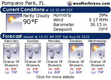 Latest Pompano Park, Florida, weather conditions and forecast