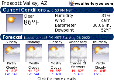 Latest Prescott Valley, Arizona, weather conditions and forecast