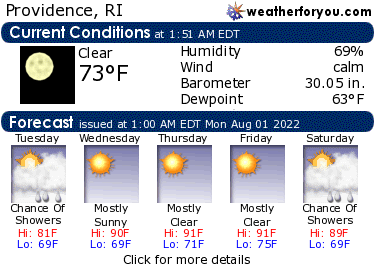 Latest Providence, Rhode Island, weather conditions and forecast