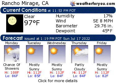 Latest Rancho Mirage, California, weather conditions and forecast