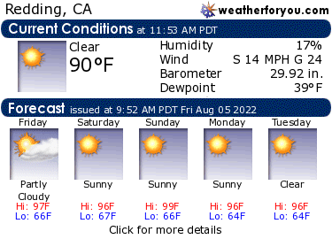 Latest Redding, California, weather conditions and forecast