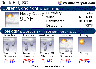 Latest Rock Hill, South Carolina, weather conditions and forecast