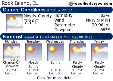 Latest Rock Island, Illinois, weather conditions and forecast