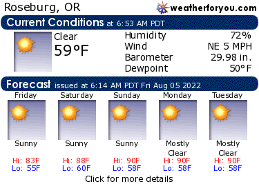 Latest Roseburg, Oregon, weather conditions and forecast