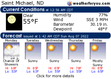 Latest Saint Michael, North Dakota, weather conditions and forecast