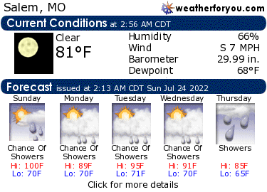 Latest Salem, Missouri, weather conditions and forecast