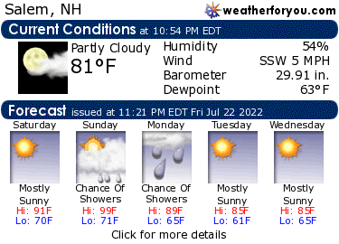 Latest Salem, New Hampshire, weather conditions and forecast