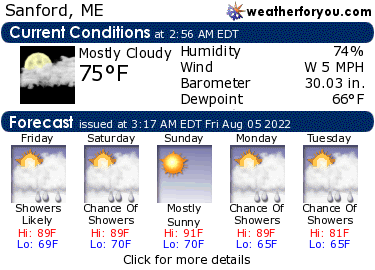 Latest Sanford, Maine, weather conditions and forecast