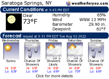 Latest Saratoga Springs, New York, weather conditions and forecast