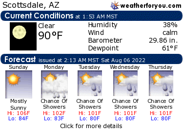Latest Scottsdale, Arizona, weather conditions and forecast