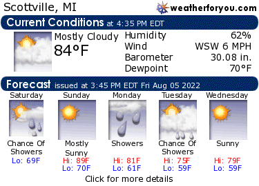 Latest Scottville, Michigan, weather conditions and forecast
