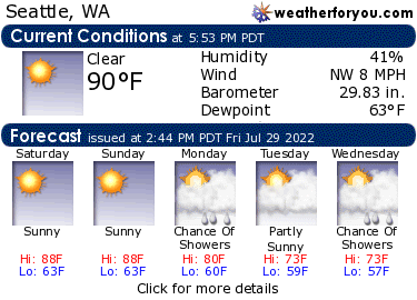 Latest Seattle, Washington, weather conditions and forecast