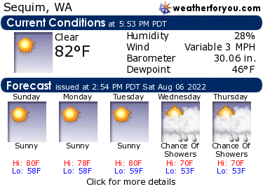 Latest Sequim, Washington, weather conditions and forecast