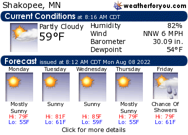 Latest Shakopee, Minnesota, weather conditions and forecast