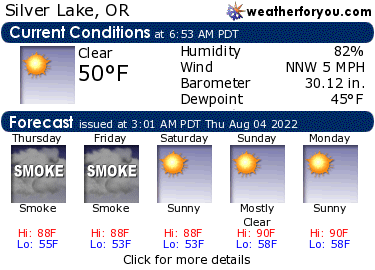 Latest Silver Lake, Oregon, weather conditions and forecast