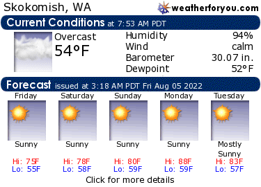 Latest Skokomish, Washington, weather conditions and forecast