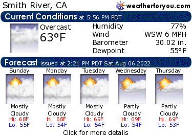 Latest Smith River, California, weather conditions and forecast