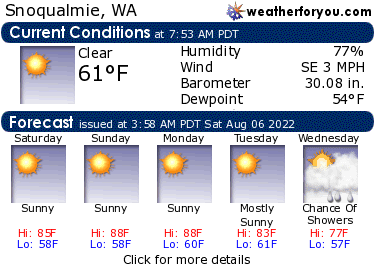 Latest Snoqualmie, Washington, weather conditions and forecast