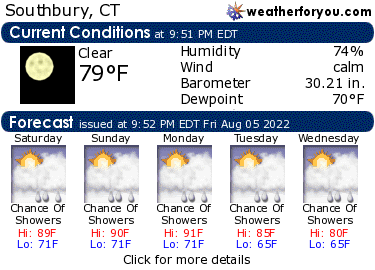 Latest Southbury, Connecticut, weather conditions and forecast