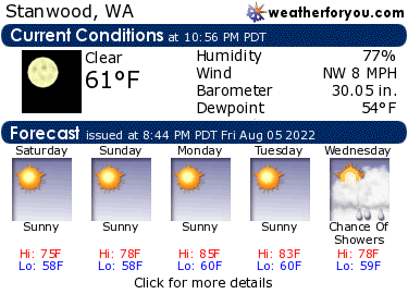 Latest Stanwood, Washington, weather conditions and forecast