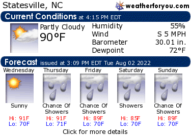 Latest Statesville, North Carolina, weather conditions and forecast