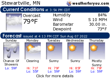Latest Stewartville, Minnesota, weather conditions and forecast