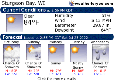 Latest Sturgeon Bay, Wisconsin, weather conditions and forecast
