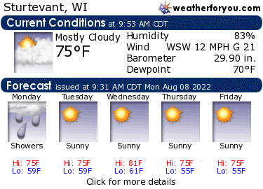 Latest Sturtevant, Wisconsin, weather conditions and forecast