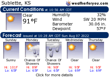Latest Sublette, Kansas, weather conditions and forecast