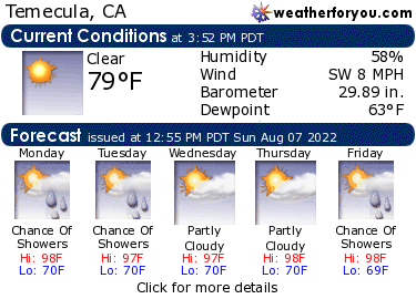 Latest Temecula, California, weather conditions and forecast