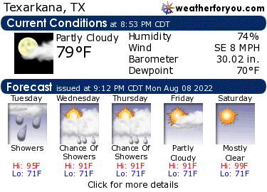 Latest Texarkana, Texas, weather conditions and forecast