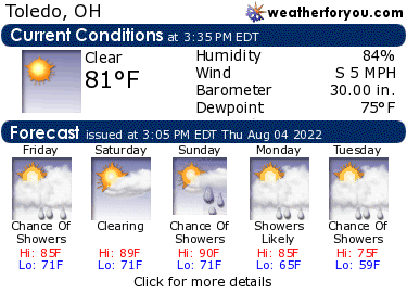 Latest Toledo, Ohio, weather conditions and forecast