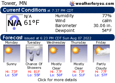 Latest Tower, Minnesota, weather conditions and forecast