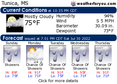 Latest Tunica, Mississippi, weather conditions and forecast