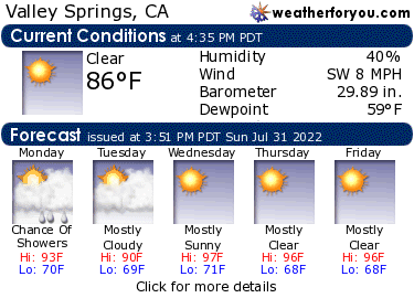 Latest Valley Springs, California, weather conditions and forecast
